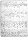 Topeka Association account book, 1855-1857 - 2