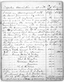 Topeka Association account book, 1855-1857 - 3