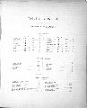 Plat book of Nemaha County, Kansas - Table of Contents