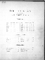 Plat book, Smith County, Kansas - Table of Contents