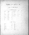 Plat book of Reno County, Kansas - Table of Contents