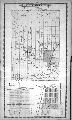 Standard atlas of Sumner County, Kansas - 18 & 19