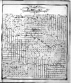 Standard atlas of Trego County, Kansas - 5