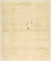 4th Kansas Infantry muster rolls - 2