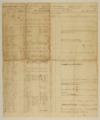 4th Kansas Infantry muster rolls - 6