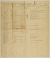 4th Kansas Infantry muster rolls - 7