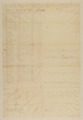 4th Kansas Infantry muster rolls - 9