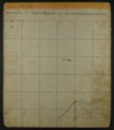 Shawnee Indian reservation plat maps of 1854