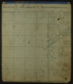 Shawnee Indian reservation plat maps of 1854 - 2