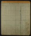 Shawnee Indian reservation plat maps of 1854 - 3
