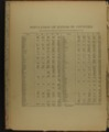 Historical plat book of Washington County, Kansas - 5