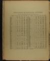 Historical plat book of Washington County, Kansas - 5