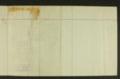 Kansas Adjutant General general correspondence
