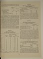 Kansas Emergency Relief Committee, bulletin 288 - 11