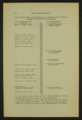 Biennial report of the Boys Industrial School, 1946 - 12