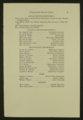 Biennial report of the Boys Industrial School, 1948 - 5