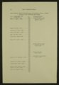 Biennial report of the Boys Industrial School, 1948 - 10