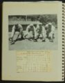 Ray Etzel baseball scrapbook - 12