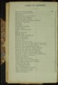 William N. Byers, Handbook to the Gold Fields of Nebraska and Kansas - Table of Contents