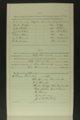 Union Stock Yards Company records - 2
