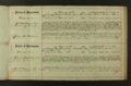 Union Stock Yards Company records - 12