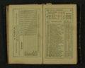 William E. Goodnow diary - 5