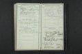 Isaac Tichenor Goodnow diary - 99