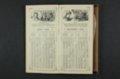 Isaac Tichenor Goodnow diary - 8