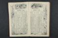 Isaac Tichenor Goodnow diary - 6