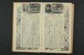 Isaac Tichenor Goodnow diary - 9