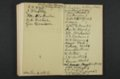 Isaac Tichenor Goodnow diary - 130