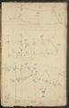 Walter Handley diary - 3