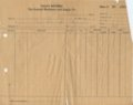Franklin, Crawford County, Kansas - Sales Record, General Machinery, 04/09/1921