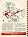 Hesston Manufacturing Company product brochure - p9