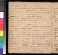 Samuel L. Adair's sermon records, 1855-1860 - p. 26