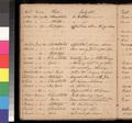 Samuel L. Adair's sermon records, 1855-1860 - p. 28