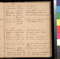 Samuel L. Adair's sermon records, 1855-1860 - p. 31