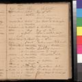 Samuel L. Adair's sermon records, 1855-1860 - p. 35