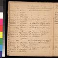 Samuel L. Adair's sermon records, 1855-1860 - p. 36