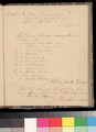 Receipt Book, October-November, 1856 - p. 11