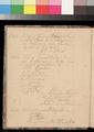 Receipt Book, October-November, 1856 - p. 16