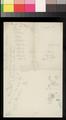 H. B. Hurd to Thomas W. Higginson - p. 5