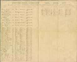Muster Roll, Kansas Volunteers for the Protection of the Ballot Box, Jefferson County