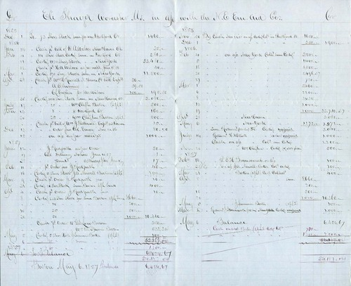 Ledger Sheet, Eli Thayer, Worcester, Massachusetts - Page