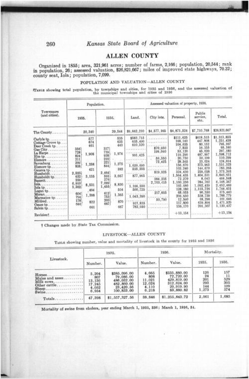 Thirtieth Biennial Report, Statistics by county showing population, acreage, production, and livestock, 1935-1936 - Page