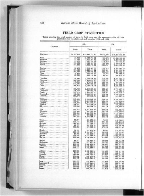 Field crop statistics, 1933-1934 - Page