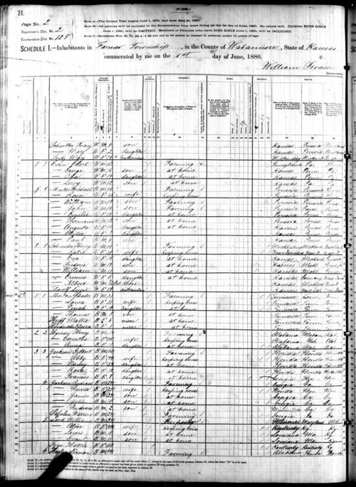 1880 census of Farmer Township, Wabaunsee County, Kansas - Page