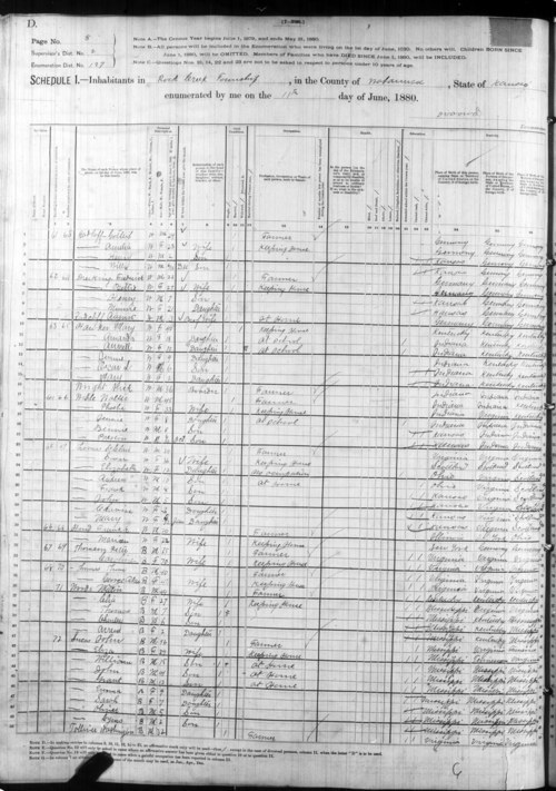 1880 census of Rock Creek Township, Wabaunsee County, Kansas - Page