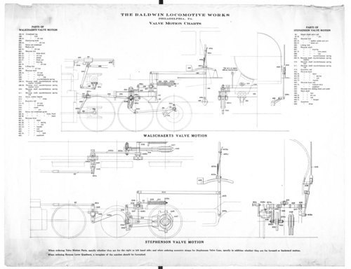 Valve motion charts - Page