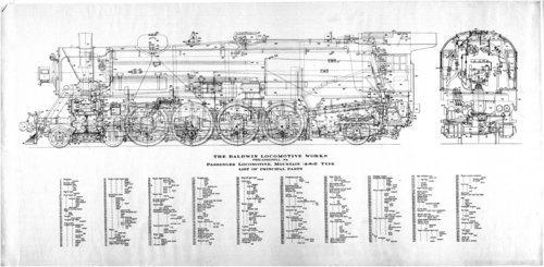 The Baldwin Locomotive Works Philadelphia, Pennsylvania - Page